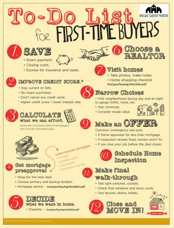 First-Time-Homebuyer-Infographic